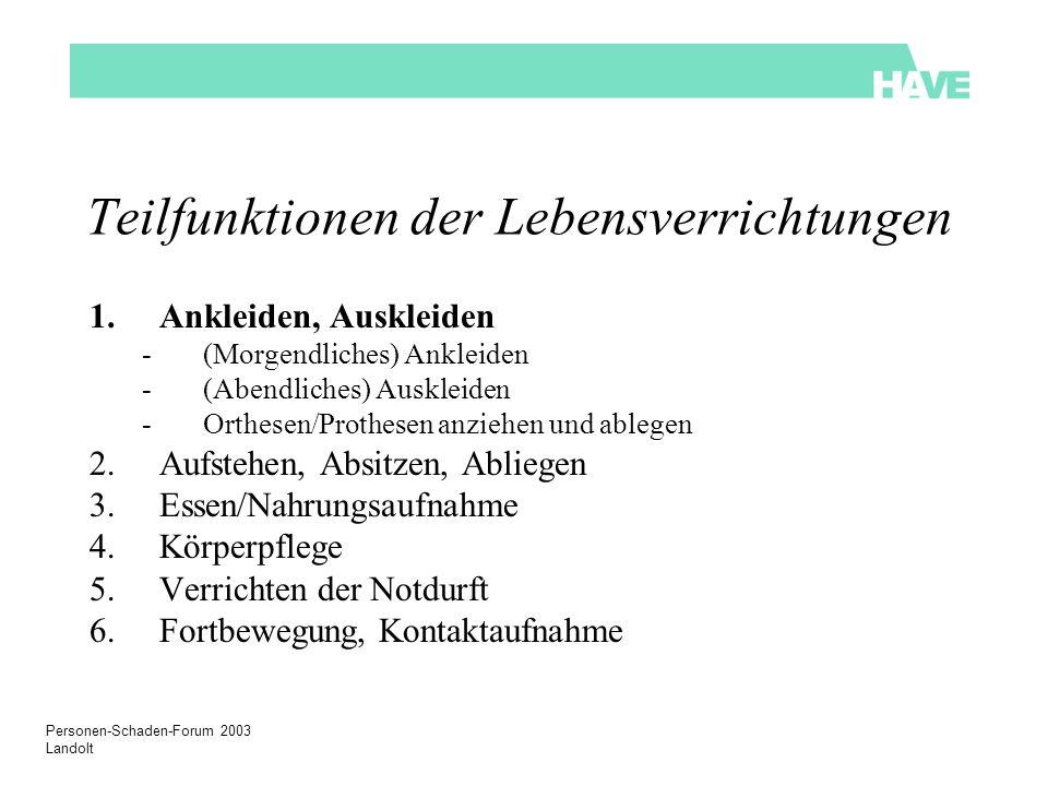 Personen-Schaden-Forum 2003 Landolt Teilfunktionen der Lebensverrichtungen 1.Ankleiden, Auskleiden -(Morgendliches) Ankleiden -(Abendliches) Auskleide