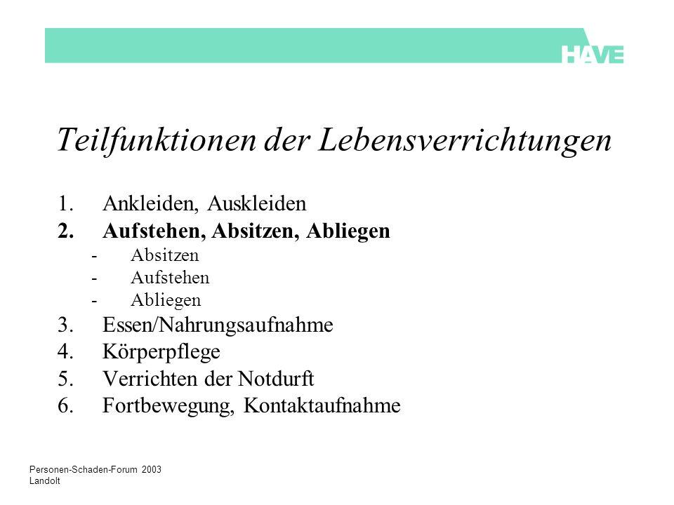 Personen-Schaden-Forum 2003 Landolt Teilfunktionen der Lebensverrichtungen 1.Ankleiden, Auskleiden 2.Aufstehen, Absitzen, Abliegen -Absitzen -Aufstehe