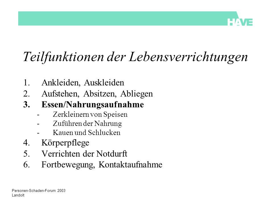 Personen-Schaden-Forum 2003 Landolt Teilfunktionen der Lebensverrichtungen 1.Ankleiden, Auskleiden 2.Aufstehen, Absitzen, Abliegen 3.Essen/Nahrungsauf