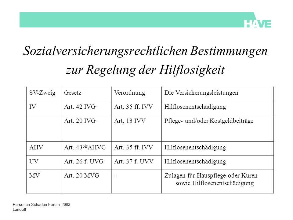 Personen-Schaden-Forum 2003 Landolt Sozialversicherungsrechtlichen Bestimmungen zur Regelung der Hilflosigkeit SV-ZweigGesetzVerordnungDie Versicherungsleistungen IVArt.