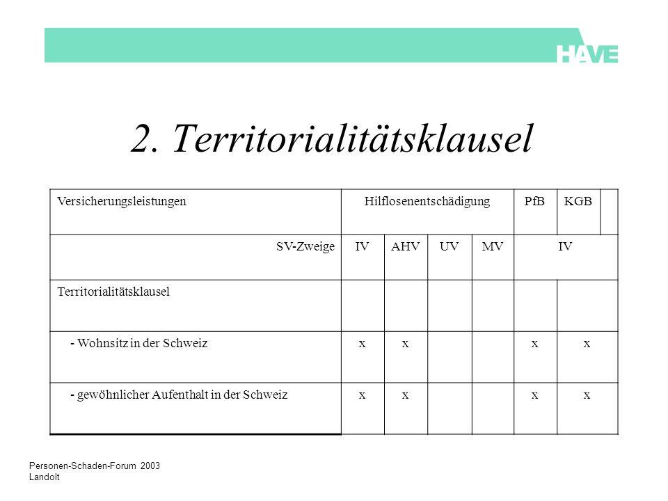 Personen-Schaden-Forum 2003 Landolt 2. Territorialitätsklausel VersicherungsleistungenHilflosenentschädigungPfBKGB SV-ZweigeIVAHVUVMVIV Territorialitä
