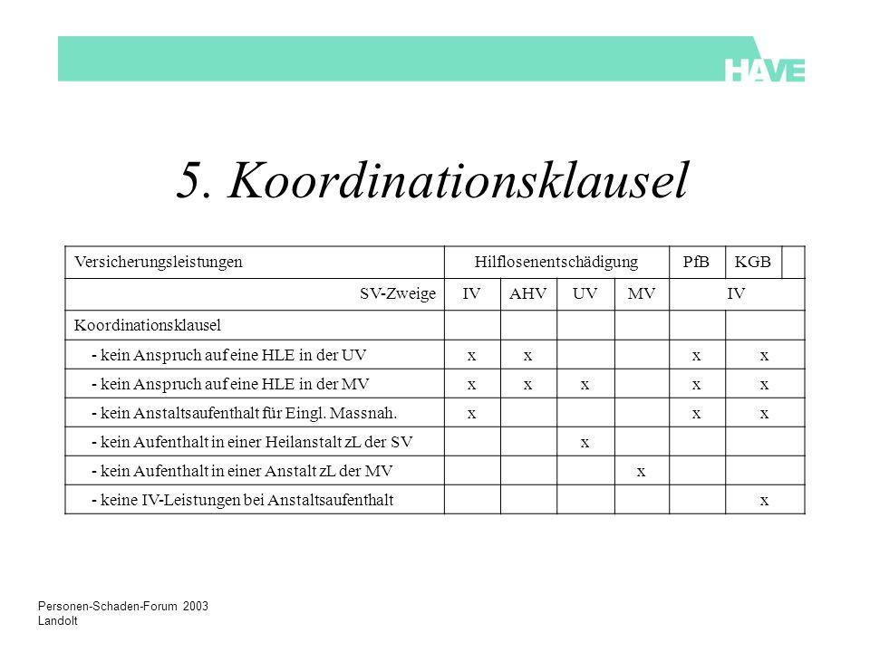 Personen-Schaden-Forum 2003 Landolt 5. Koordinationsklausel VersicherungsleistungenHilflosenentschädigungPfBKGB SV-ZweigeIVAHVUVMVIV Koordinationsklau
