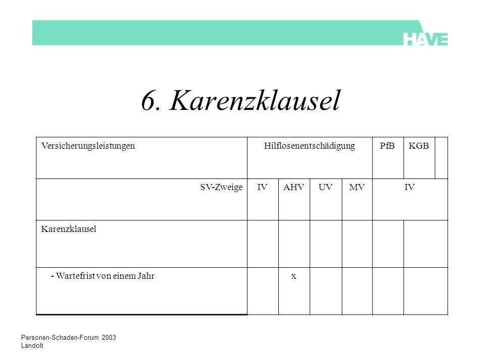 Personen-Schaden-Forum 2003 Landolt 6. Karenzklausel VersicherungsleistungenHilflosenentschädigungPfBKGB SV-ZweigeIVAHVUVMVIV Karenzklausel - Wartefri