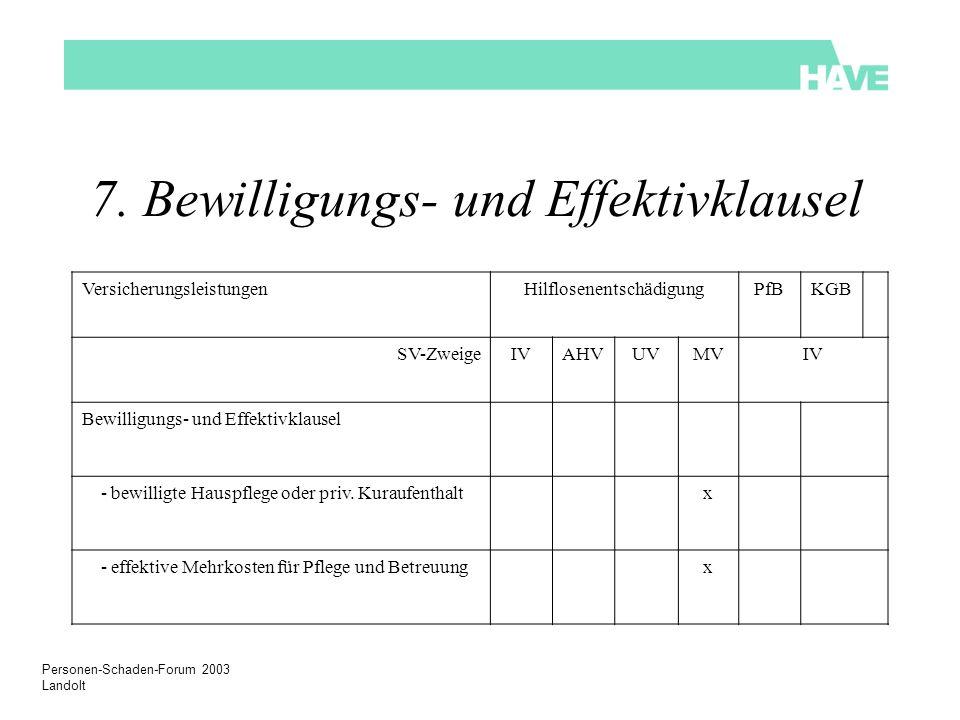 Personen-Schaden-Forum 2003 Landolt 7. Bewilligungs- und Effektivklausel VersicherungsleistungenHilflosenentschädigungPfBKGB SV-ZweigeIVAHVUVMVIV Bewi
