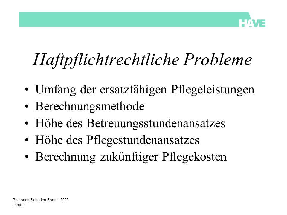 Personen-Schaden-Forum 2003 Landolt Haftpflichtrechtliche Probleme Umfang der ersatzfähigen Pflegeleistungen Berechnungsmethode Höhe des Betreuungsstu