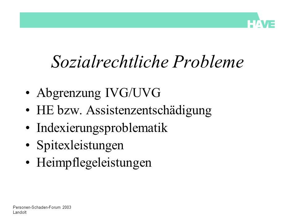 Personen-Schaden-Forum 2003 Landolt Sozialrechtliche Probleme Abgrenzung IVG/UVG HE bzw. Assistenzentschädigung Indexierungsproblematik Spitexleistung