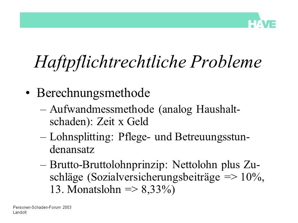 Personen-Schaden-Forum 2003 Landolt Haftpflichtrechtliche Probleme Berechnungsmethode –Aufwandmessmethode (analog Haushalt- schaden): Zeit x Geld –Loh