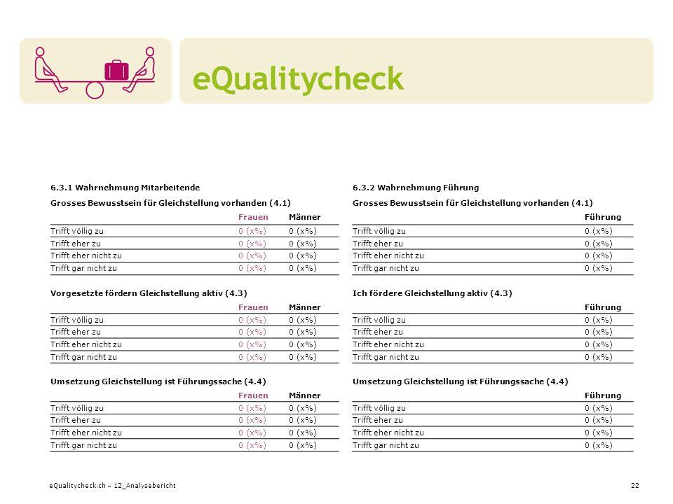 eQualitycheck.ch – 12_Analysebericht22 6.3.1 Wahrnehmung Mitarbeitende Grosses Bewusstsein für Gleichstellung vorhanden (4.1) FrauenMänner Trifft völlig zu0 (x%) Trifft eher zu0 (x%) Trifft eher nicht zu0 (x%) Trifft gar nicht zu0 (x%) Vorgesetzte fördern Gleichstellung aktiv (4.3) FrauenMänner Trifft völlig zu0 (x%) Trifft eher zu0 (x%) Trifft eher nicht zu0 (x%) Trifft gar nicht zu0 (x%) Umsetzung Gleichstellung ist Führungssache (4.4) FrauenMänner Trifft völlig zu0 (x%) Trifft eher zu0 (x%) Trifft eher nicht zu0 (x%) Trifft gar nicht zu0 (x%) 6.3.2 Wahrnehmung Führung Grosses Bewusstsein für Gleichstellung vorhanden (4.1) Führung Trifft völlig zu0 (x%) Trifft eher zu0 (x%) Trifft eher nicht zu0 (x%) Trifft gar nicht zu0 (x%) Ich fördere Gleichstellung aktiv (4.3) Führung Trifft völlig zu0 (x%) Trifft eher zu0 (x%) Trifft eher nicht zu0 (x%) Trifft gar nicht zu0 (x%) Umsetzung Gleichstellung ist Führungssache (4.4) Führung Trifft völlig zu0 (x%) Trifft eher zu0 (x%) Trifft eher nicht zu0 (x%) Trifft gar nicht zu0 (x%)