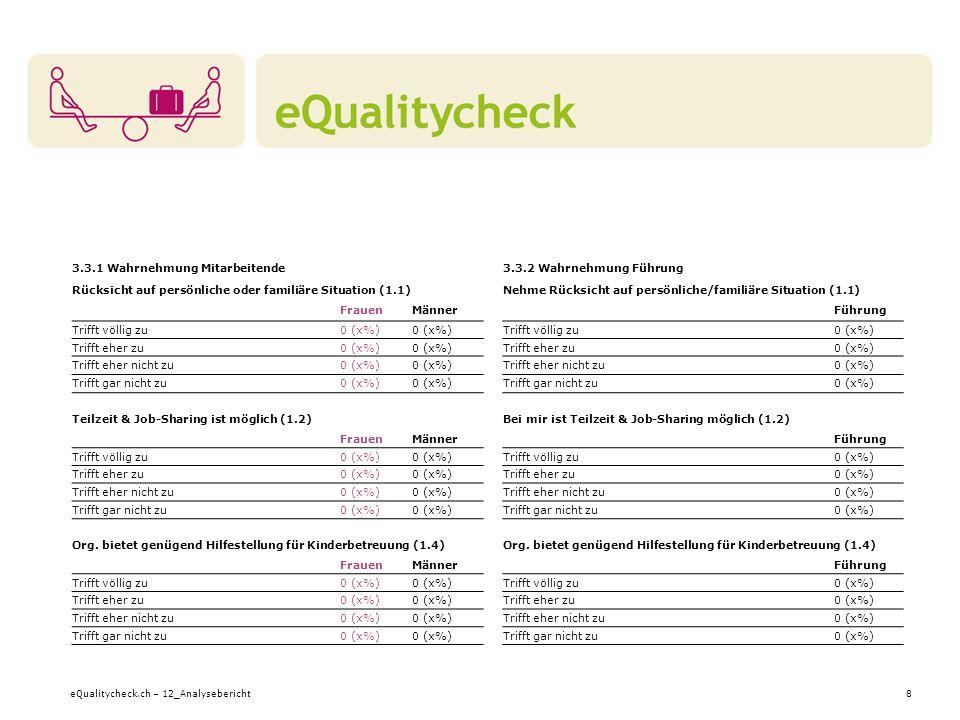 eQualitycheck.ch – 12_Analysebericht19 5.4.4 Wahrnehmung Führung5.4.3 Wahrnehmung Mitarbeitende