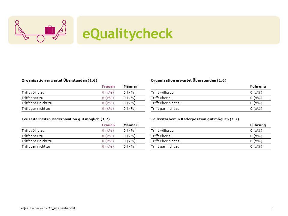 eQualitycheck.ch – 12_Analysebericht10 4.