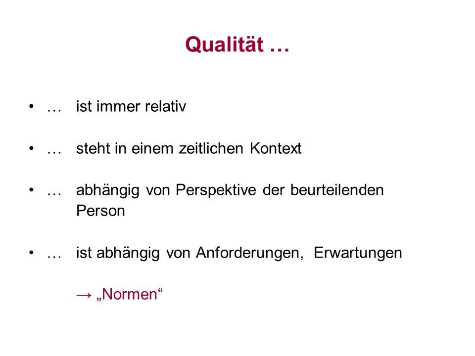 Qualität … … ist immer relativ … steht in einem zeitlichen Kontext …abhängig von Perspektive der beurteilenden Person …ist abhängig von Anforderungen,