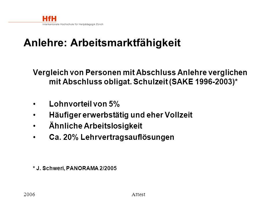 2006Attest Anlehre: Arbeitsmarktfähigkeit Vergleich von Personen mit Abschluss Anlehre verglichen mit Abschluss obligat. Schulzeit (SAKE 1996-2003)* L