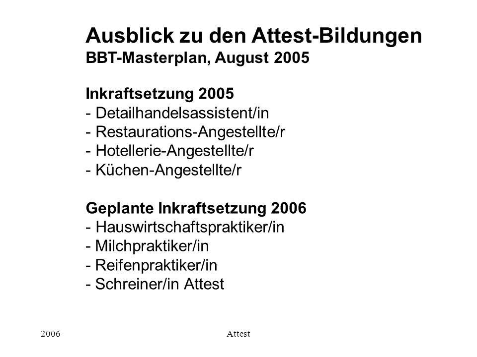 2006Attest Inkraftsetzung 2005 - Detailhandelsassistent/in - Restaurations-Angestellte/r - Hotellerie-Angestellte/r - Küchen-Angestellte/r Geplante In