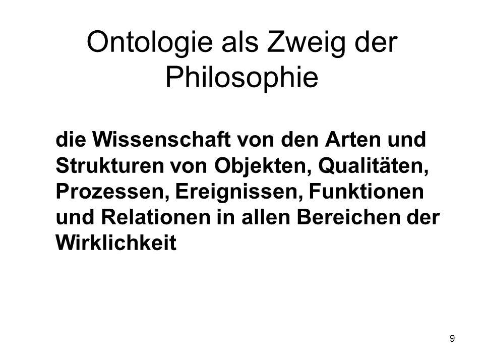 9 Ontologie als Zweig der Philosophie die Wissenschaft von den Arten und Strukturen von Objekten, Qualitäten, Prozessen, Ereignissen, Funktionen und Relationen in allen Bereichen der Wirklichkeit