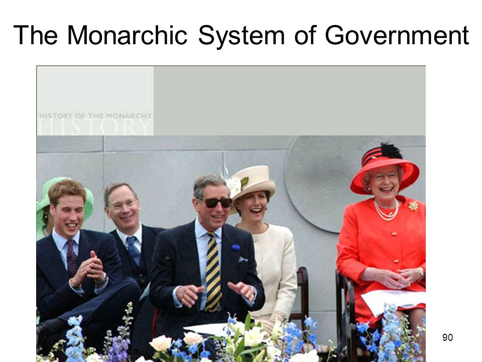 90 The Monarchic System of Government