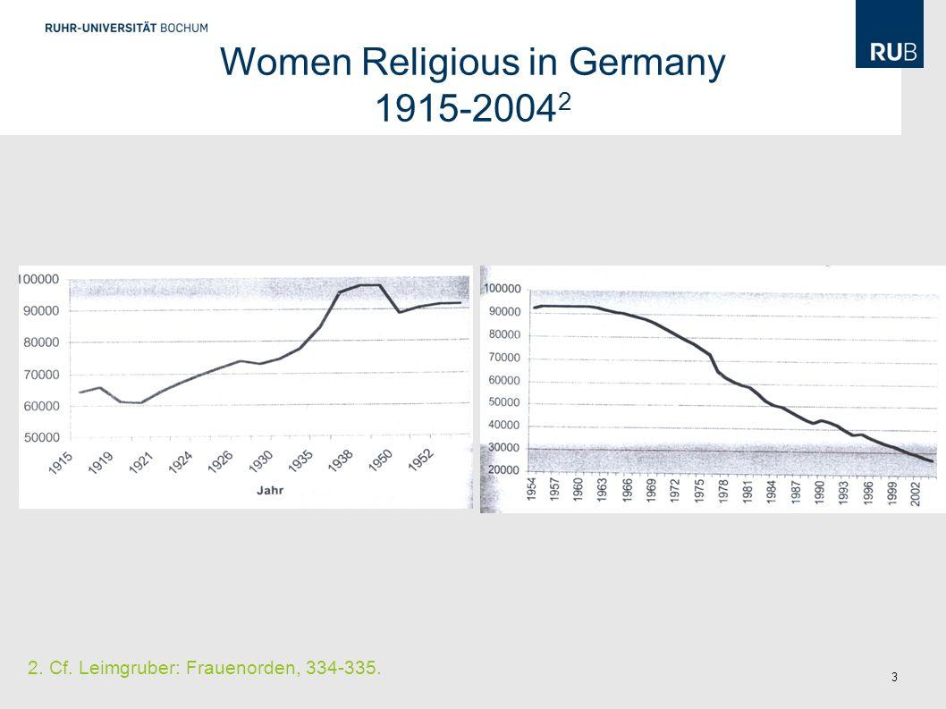 4 Novices in Germany 1954-2002 3 3. Cf. Leimgruber: Frauenorden, 337.