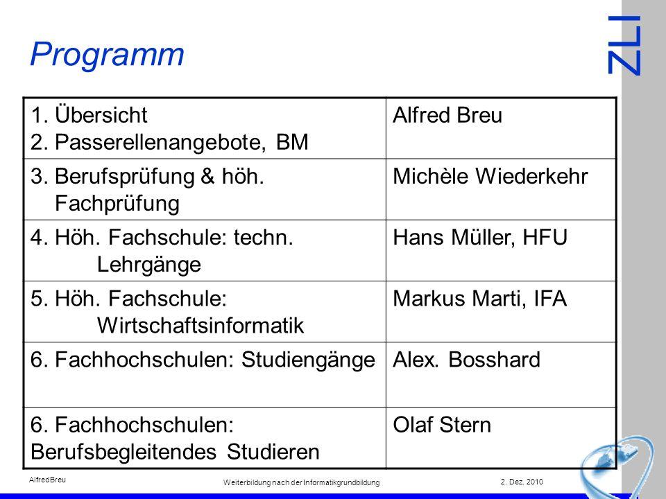 ZLI 2.Dez. 2010 Weiterbildung nach der Informatikgrundbildung AlfredBreu Programm 1.