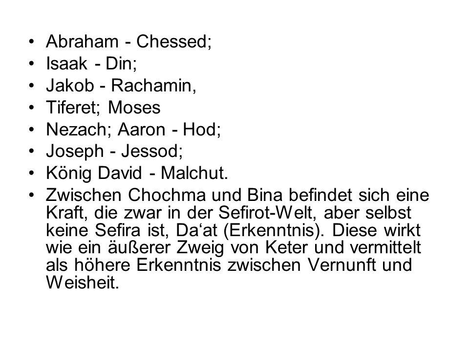 Abraham - Chessed; Isaak - Din; Jakob - Rachamin, Tiferet; Moses Nezach; Aaron - Hod; Joseph - Jessod; König David - Malchut. Zwischen Chochma und Bin