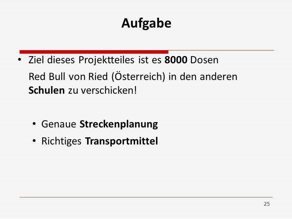 25 Aufgabe Ziel dieses Projektteiles ist es 8000 Dosen Red Bull von Ried (Österreich) in den anderen Schulen zu verschicken.