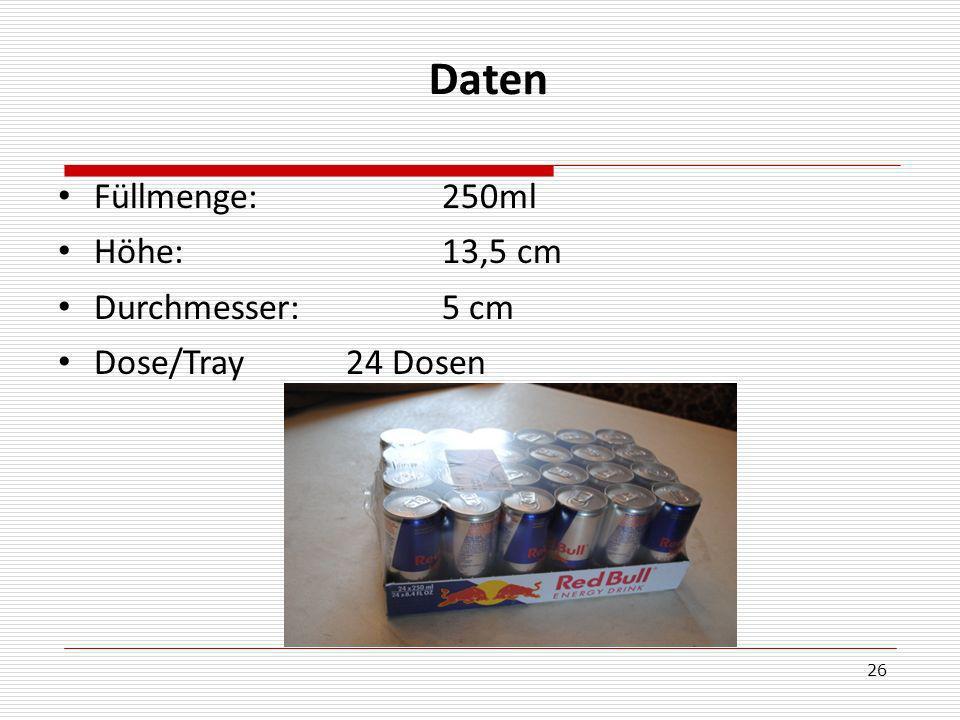 26 Daten Füllmenge: 250ml Höhe:13,5 cm Durchmesser:5 cm Dose/Tray24 Dosen