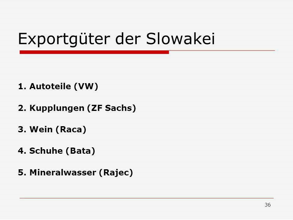 Exportgüter der Slowakei 1.Autoteile (VW) 2. Kupplungen (ZF Sachs) 3.