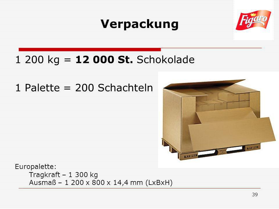 39 Verpackung 1 200 kg = 12 000 St.