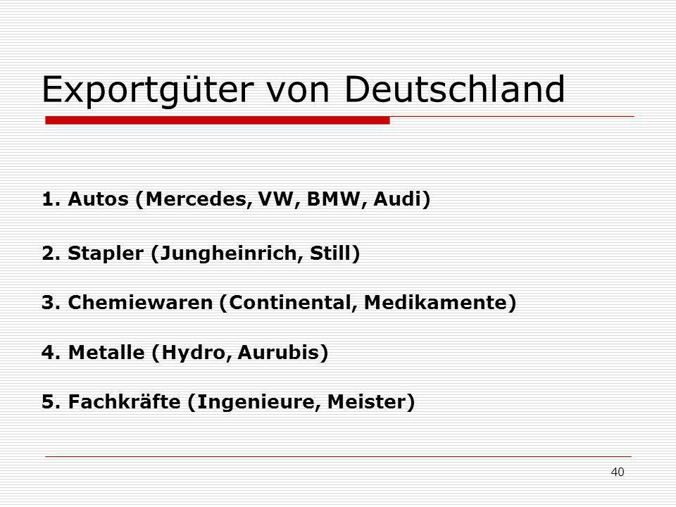 Exportgüter von Deutschland 1.Autos (Mercedes, VW, BMW, Audi) 2.