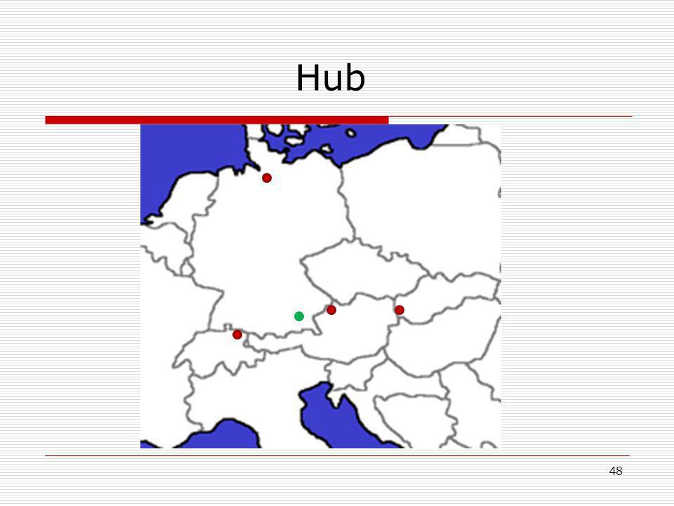 Hub 48