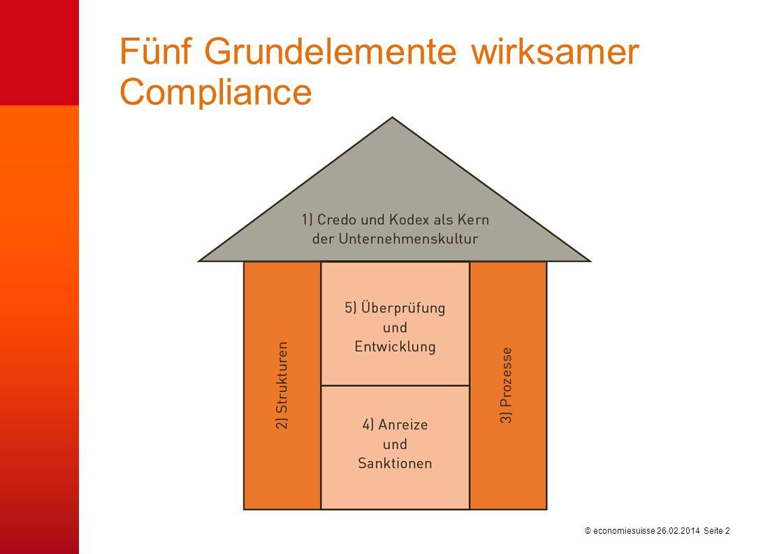 © economiesuisse Compliance in den Unternehmen Compliance: Sicherstellung der Gesetzestreue Compliance-Programm: System zur Prüfung der Gesetzeseinhal