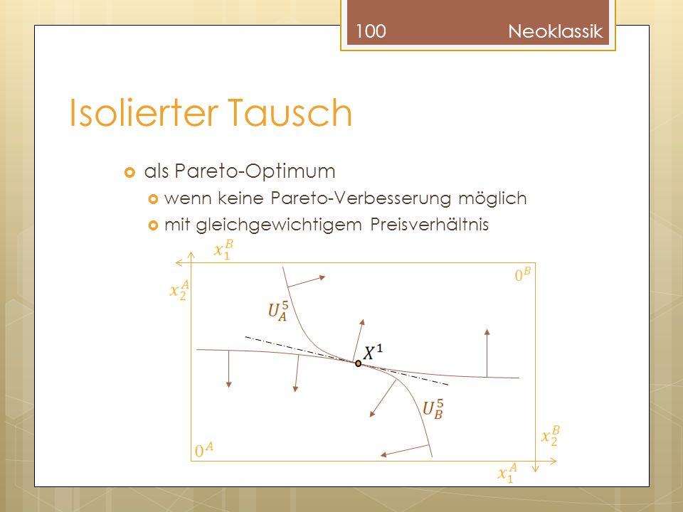 Isolierter Tausch als Pareto-Optimum wenn keine Pareto-Verbesserung möglich mit gleichgewichtigem Preisverhältnis 100Neoklassik