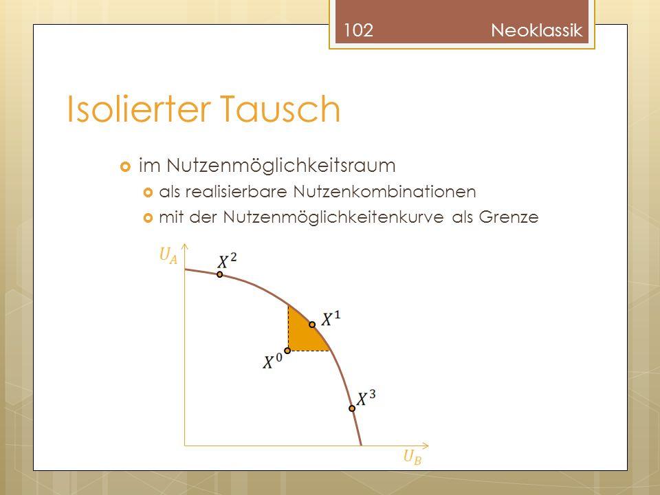 Isolierter Tausch im Nutzenmöglichkeitsraum als realisierbare Nutzenkombinationen mit der Nutzenmöglichkeitenkurve als Grenze 102Neoklassik