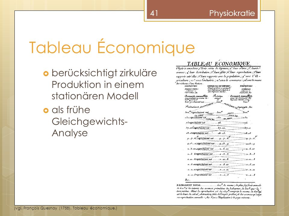 Tableau Économique berücksichtigt zirkuläre Produktion in einem stationären Modell als frühe Gleichgewichts- Analyse 41Physiokratie (vgl.
