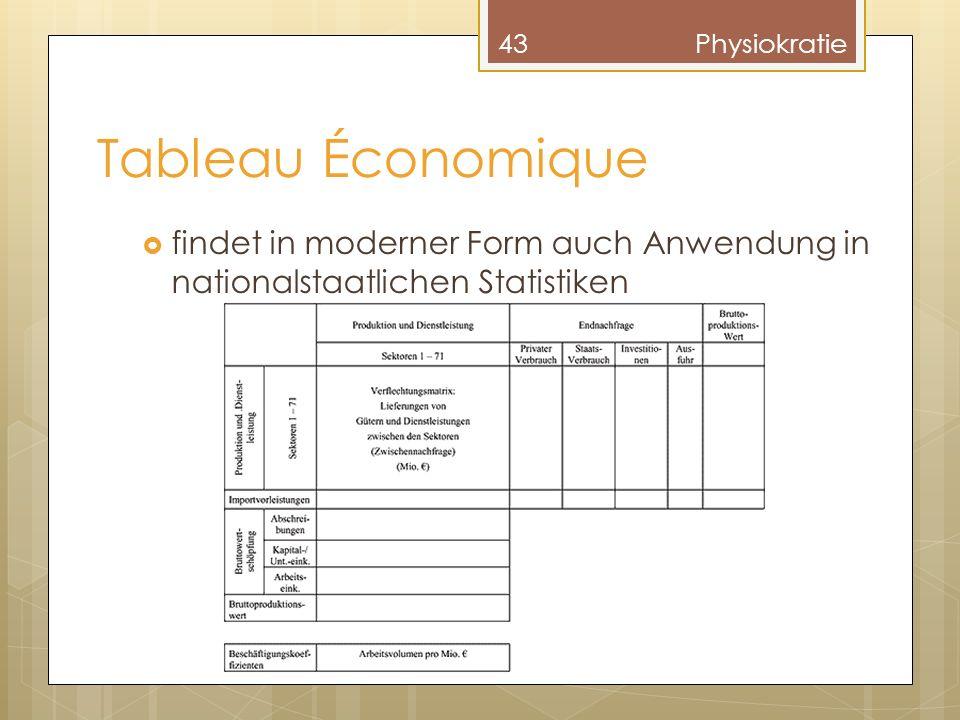 Tableau Économique findet in moderner Form auch Anwendung in nationalstaatlichen Statistiken 43Physiokratie