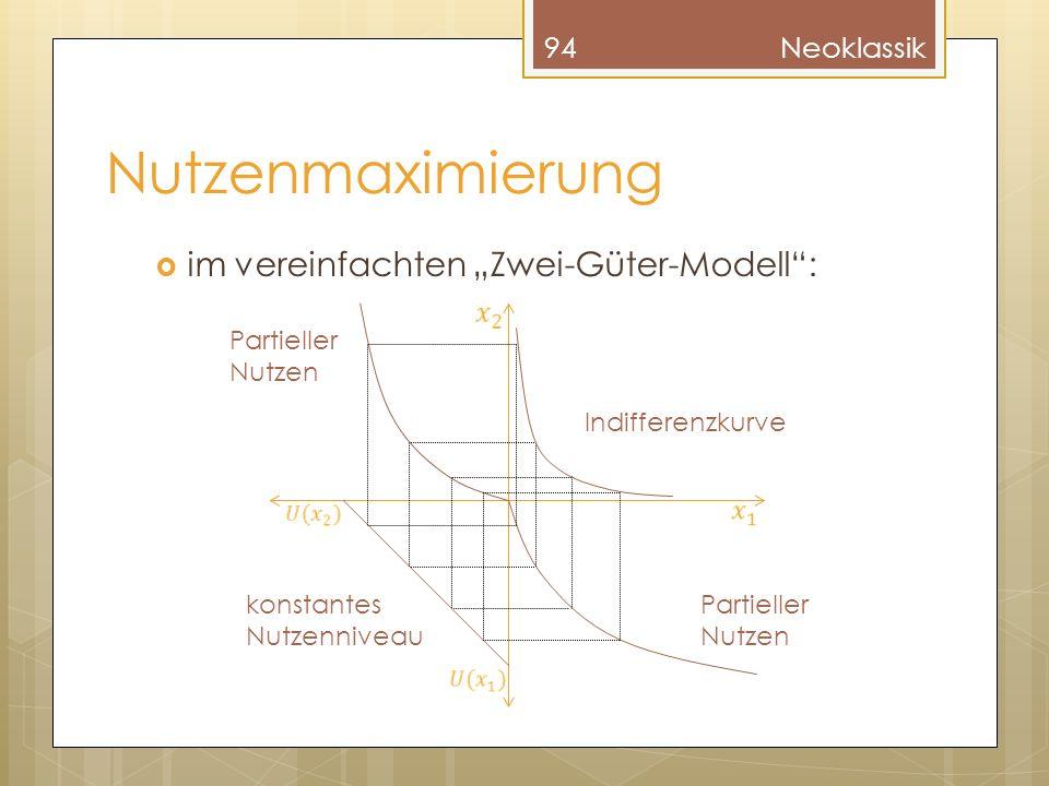 Nutzenmaximierung im vereinfachten Zwei-Güter-Modell: 94Neoklassik Indifferenzkurve konstantes Nutzenniveau Partieller Nutzen