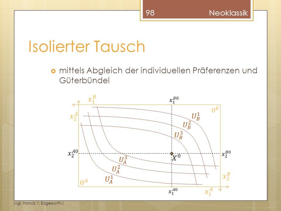 Isolierter Tausch mittels Abgleich der individuellen Präferenzen und Güterbündel 98Neoklassik (vgl.