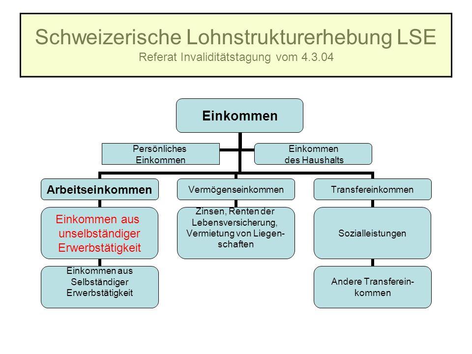 Schweizerische Lohnstrukturerhebung LSE Referat Invaliditätstagung vom 4.3.04 Einkommen Arbeitseinkommen Einkommen aus unselbständiger Erwerbstätigkei