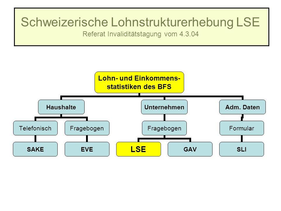 Schweizerische Lohnstrukturerhebung LSE Referat Invaliditätstagung vom 4.3.04 Lohn- und Einkommens- statistiken des BFS Haushalte Telefonisch SAKE Fra
