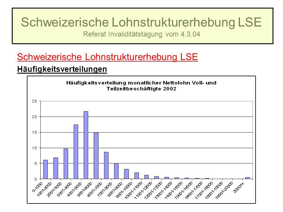Schweizerische Lohnstrukturerhebung LSE Referat Invaliditätstagung vom 4.3.04 Schweizerische Lohnstrukturerhebung LSE Häufigkeitsverteilungen