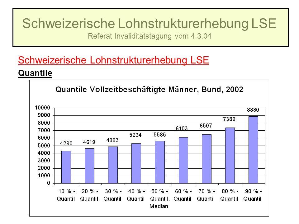 Schweizerische Lohnstrukturerhebung LSE Referat Invaliditätstagung vom 4.3.04 Schweizerische Lohnstrukturerhebung LSE Quantile