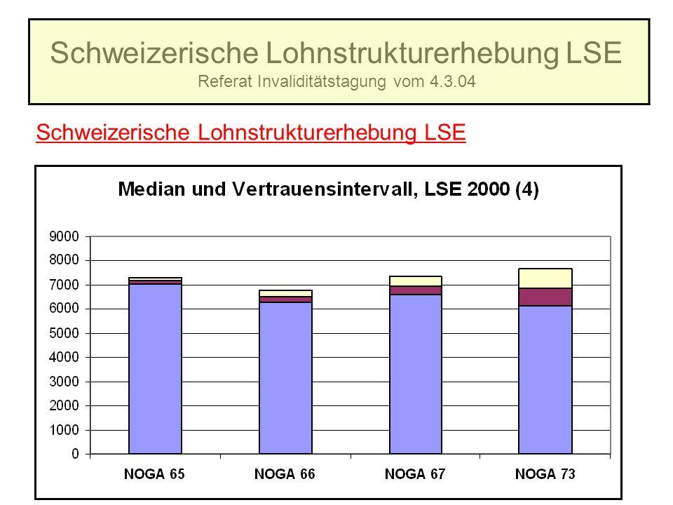 Schweizerische Lohnstrukturerhebung LSE Referat Invaliditätstagung vom 4.3.04 Schweizerische Lohnstrukturerhebung LSE