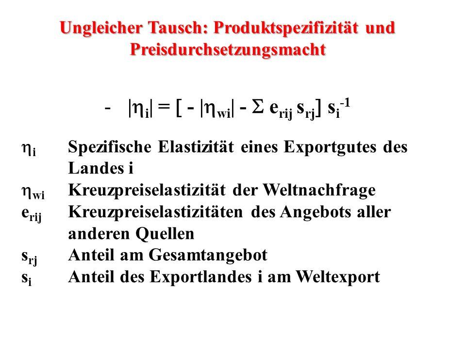 Ungleicher Tausch: Produktspezifizität und Preisdurchsetzungsmacht -| i | = - | wi | - e rij s rj s i -1 i Spezifische Elastizität eines Exportgutes d