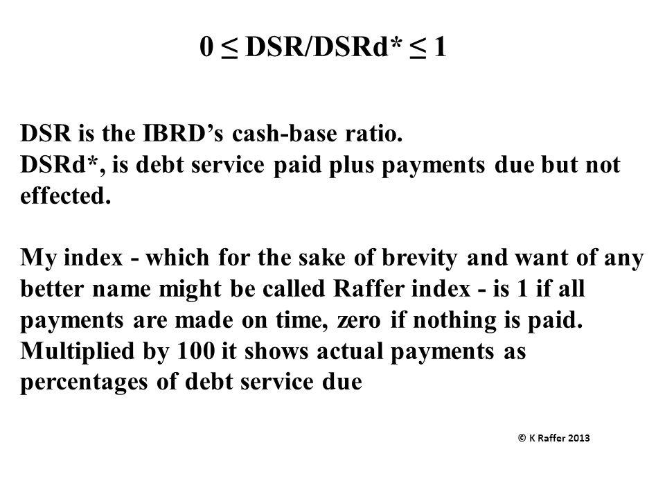 0 DSR/DSRd* 1 DSR is the IBRDs cash-base ratio.