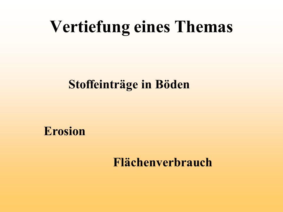 Vertiefung eines Themas Erosion Stoffeinträge in Böden Flächenverbrauch