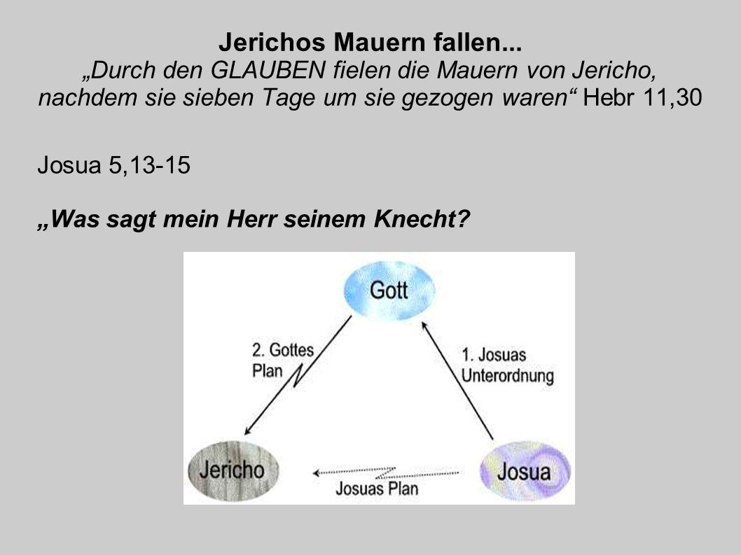 Jerichos Mauern fallen... Durch den GLAUBEN fielen die Mauern von Jericho, nachdem sie sieben Tage um sie gezogen waren Hebr 11,30 Josua 5,13-15 Was s