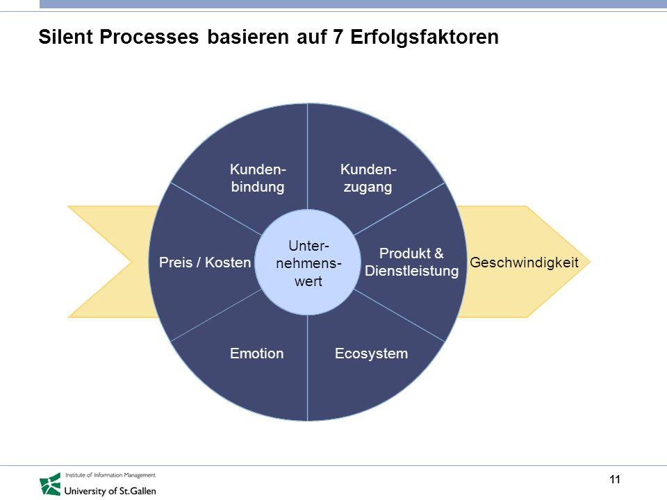 11 Silent Processes basieren auf 7 Erfolgsfaktoren Kunden- bindung Preis / Kosten EmotionEcosystem Produkt & Dienstleistung Kunden- zugang Unter- nehmens- wert Geschwindigkeit