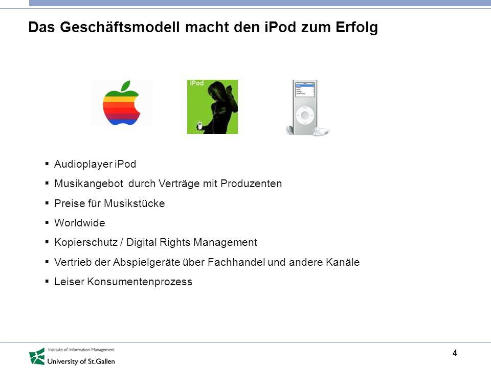 4 Das Geschäftsmodell macht den iPod zum Erfolg Audioplayer iPod Musikangebot durch Verträge mit Produzenten Preise für Musikstücke Worldwide Kopierschutz / Digital Rights Management Vertrieb der Abspielgeräte über Fachhandel und andere Kanäle Leiser Konsumentenprozess