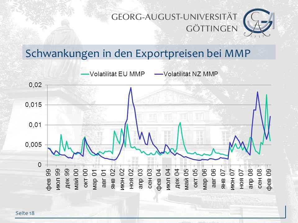 Seite 18 Schwankungen in den Exportpreisen bei MMP