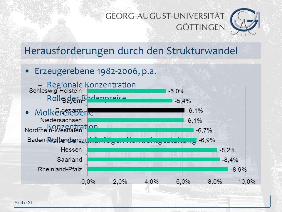 Seite 21 Herausforderungen durch den Strukturwandel Erzeugerebene 1982-2006, p.a. –Regionale Konzentration –Rolle der Bodenpreise Molkereiebene –Konze