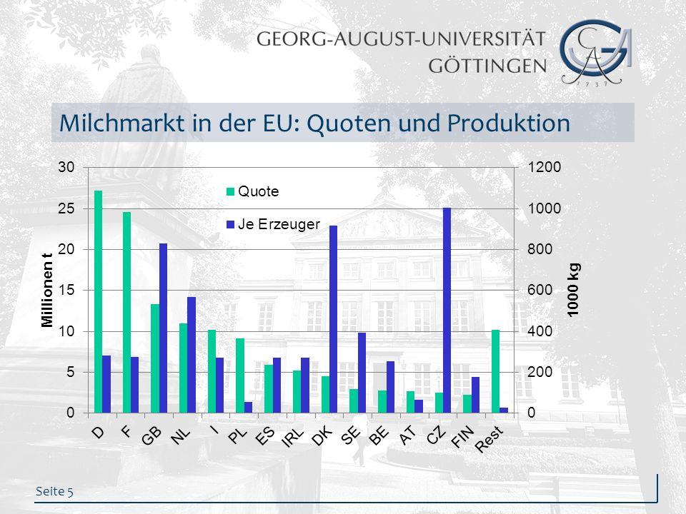 Seite 5 Milchmarkt in der EU: Quoten und Produktion