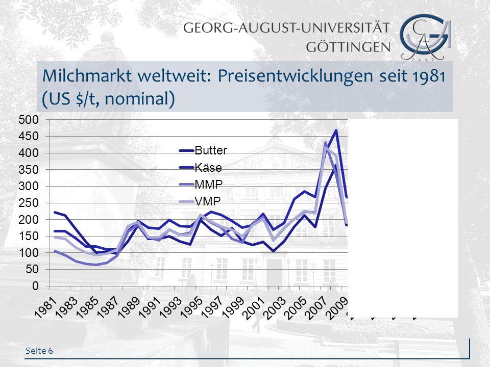 Seite 6 Milchmarkt weltweit: Preisentwicklungen seit 1981 (US $/t, nominal)